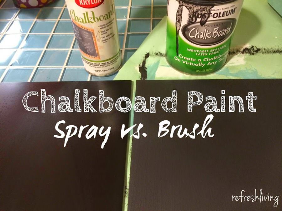 The Specialty 30 Oz Green Flat Chalkboard Paint Creates A Usable On Wide Variety Of Surfaces Including Wood Metal Concrete Masonry