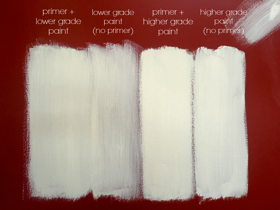 How To Paint Over A Dark Red Wall Does It Matter What Type